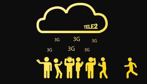 Опции для подключения интернета Теле2