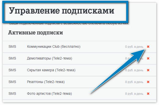 Управление подписками