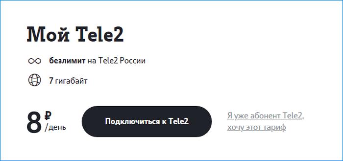 ТП Мой Теле2