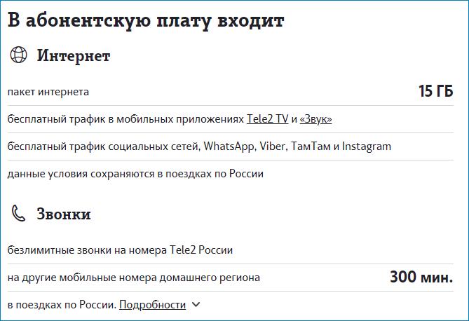 абонплата мой онлайн теле2