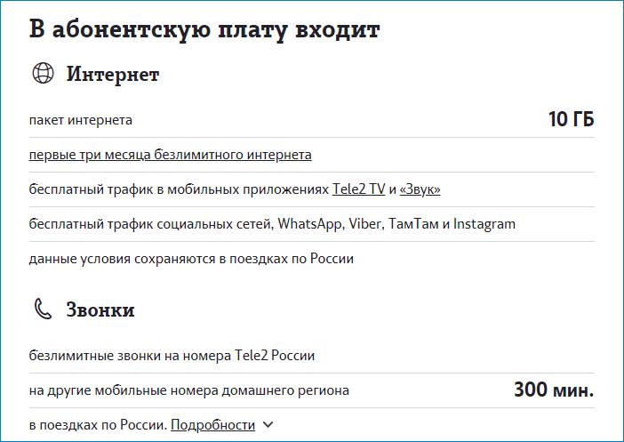 абонплата теле2