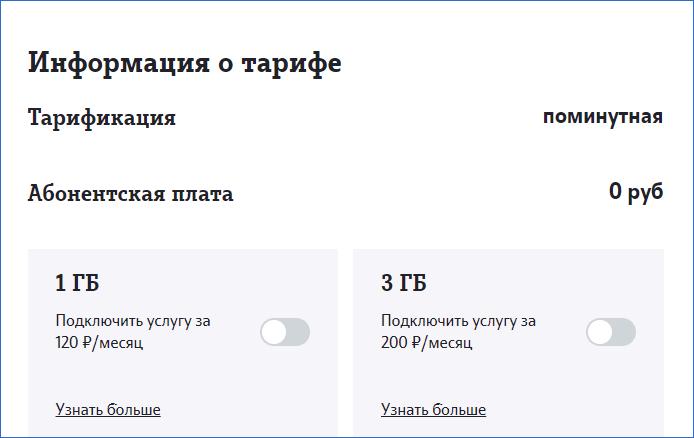 Интернет для классического тарифа Теле2 Ижевск