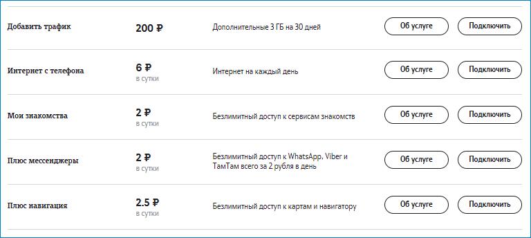 """Интернет-услуги """"черного"""" оператора"""