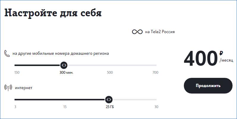 Настройка тарифа Теле2 Ижевск