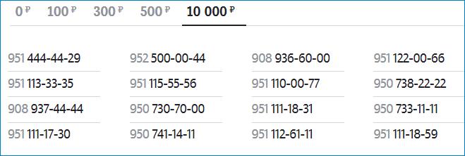 Номера по 10000 рублей