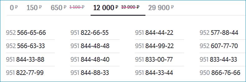 Номера за 12000 рублей