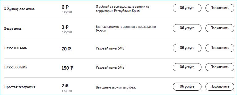 Опции для звонков и смс