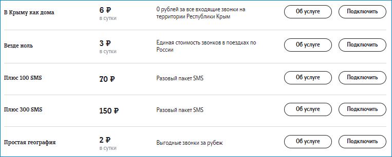 Опции Теле2 для управления звонками