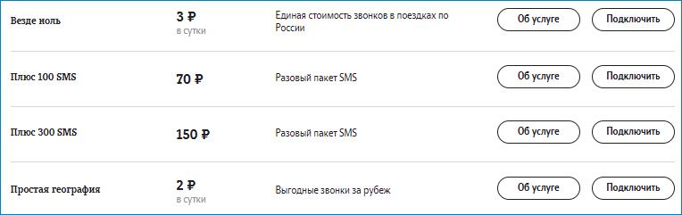 Опция для подключения дополнительных СМС
