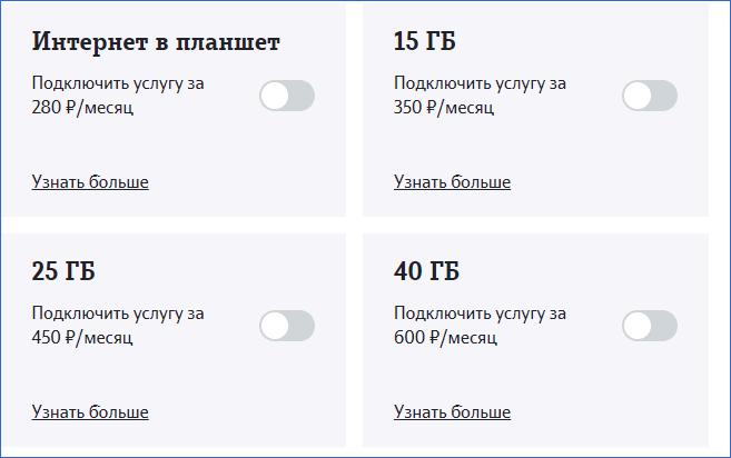 Пакеты интернета для устройств Теле2 Великий Новгород