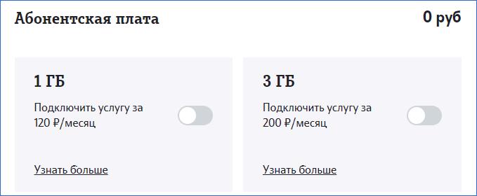 Пакеты интернета классический Теле2 Владивосток