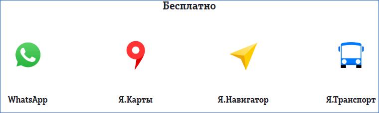 Приложения в SOS-пакете Теле2 Великий Новгород
