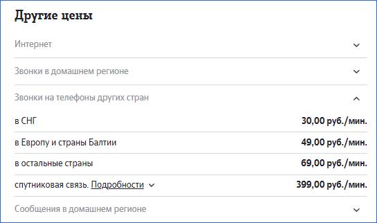 Роуминг на мой онлайн Теле2 Ижевск