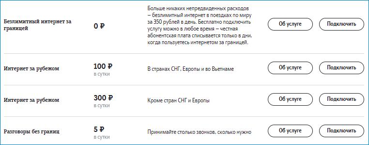 Роуминговые услуги Теле2