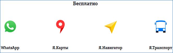 SOS-пакет Теле2 Калининград