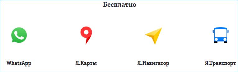 SOS-пакет Теле2 Калуга
