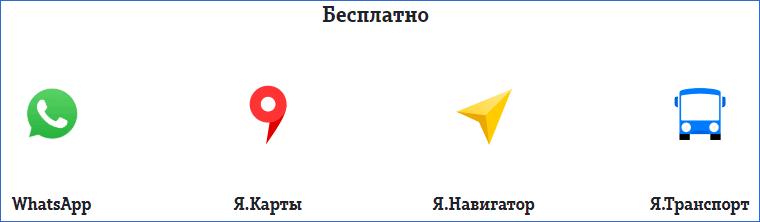 SOS-пакет Теле2 Владимир