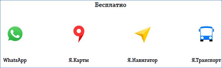 SOS-пакет Теле2 Владивосток