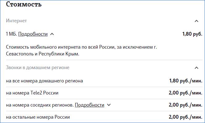 Стоимость мегабайта Теле2 Ижевск