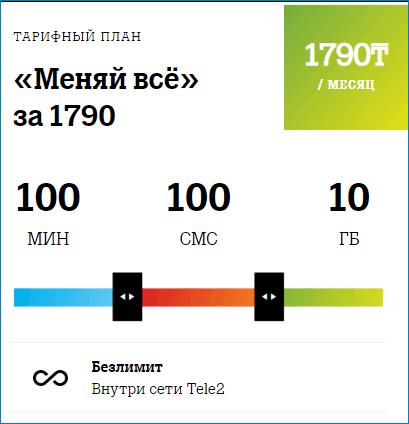 тариф1790 теле2