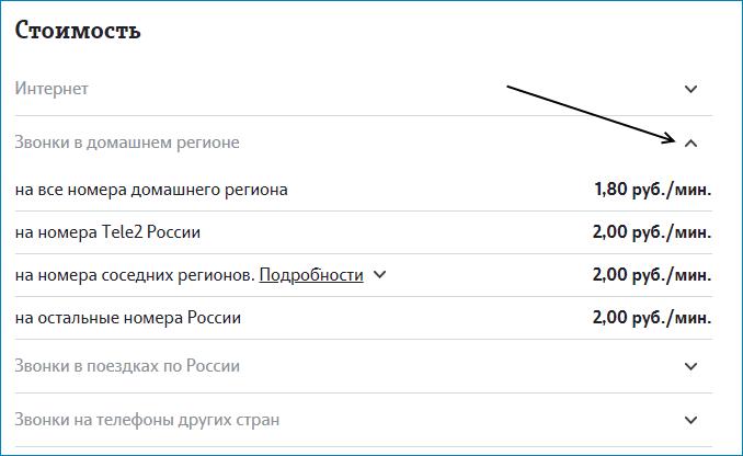 тарифы для планшета теле2