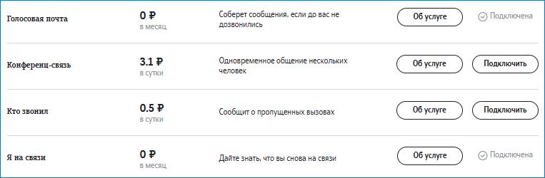 Теле2 - управление звонками