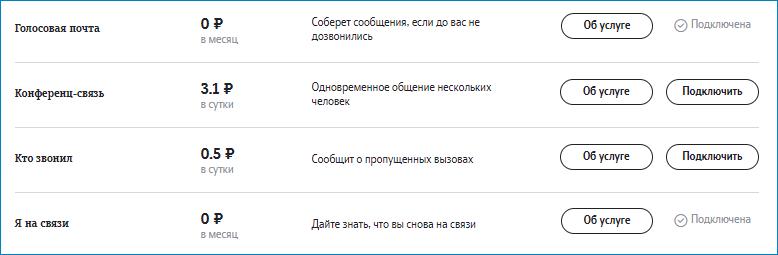 """""""Управление звонками"""" услуга Теле2"""