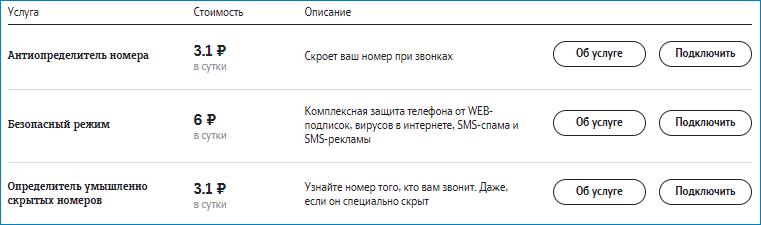 """Услуги из группы """"Безопасность"""""""