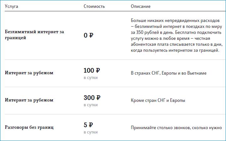 """Услуги раздела """"Скидки в поездках"""""""