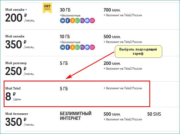 взять в долг на теле2 команда омск занять 1000 рублей онлайн на карту без отказа без проверки мгновенно