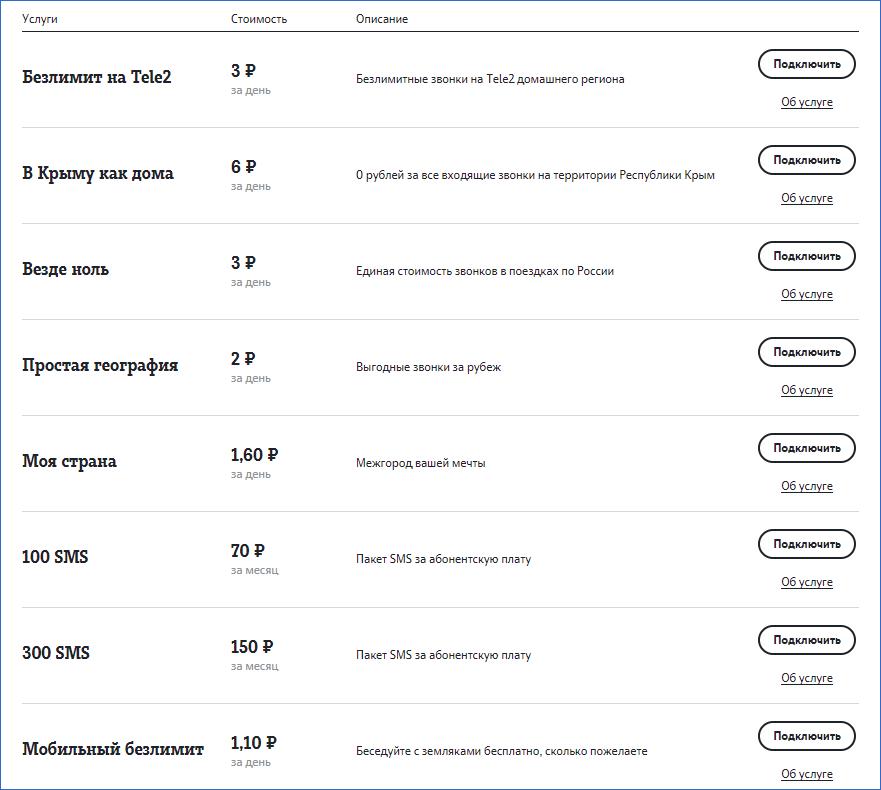 Звонки и СМС Теле2 Саратов