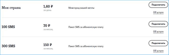 звонки и сообщения2